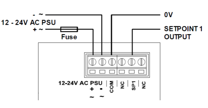 apm power supply and outputs