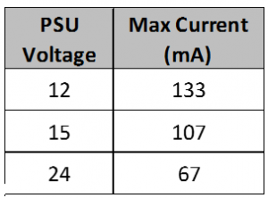 apm power requirements