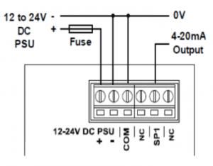 apm output diagram
