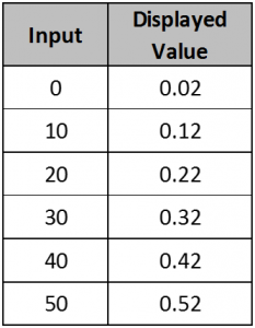 scale and offset values
